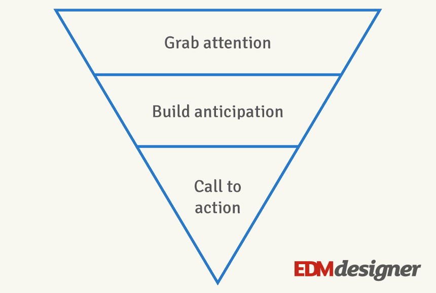 How to Use The Inverted Pyramid Method in Email Marketing?