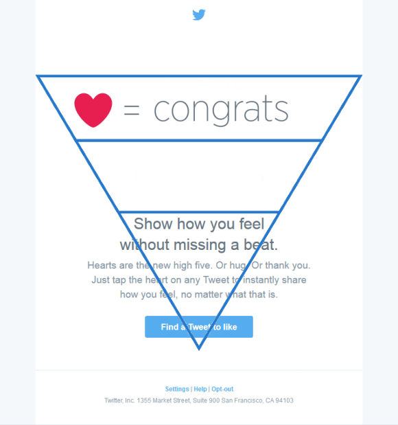 Inverted pyramid example email marketing