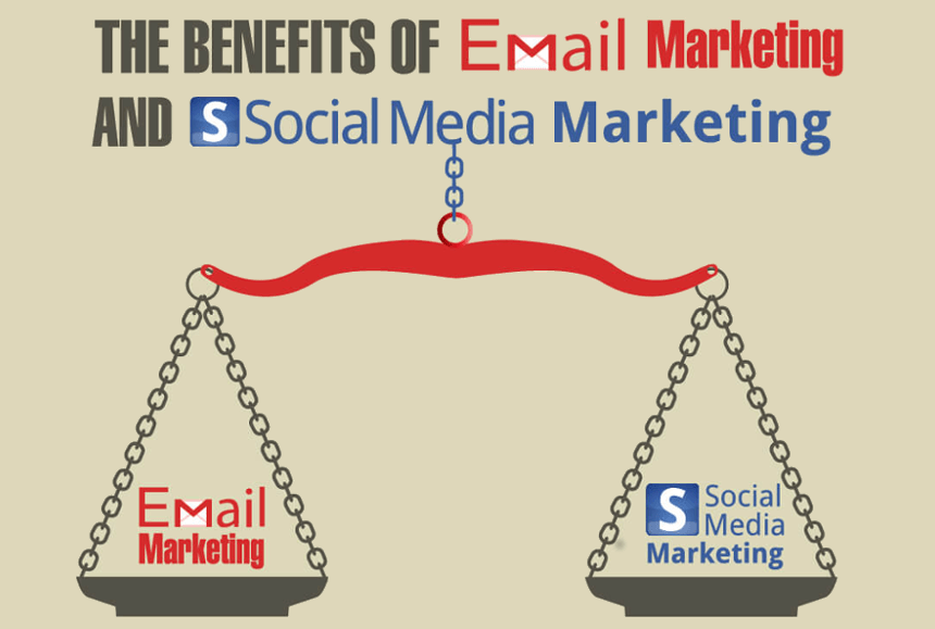 8 Ways to Integrate Your Email Marketing With Social Media