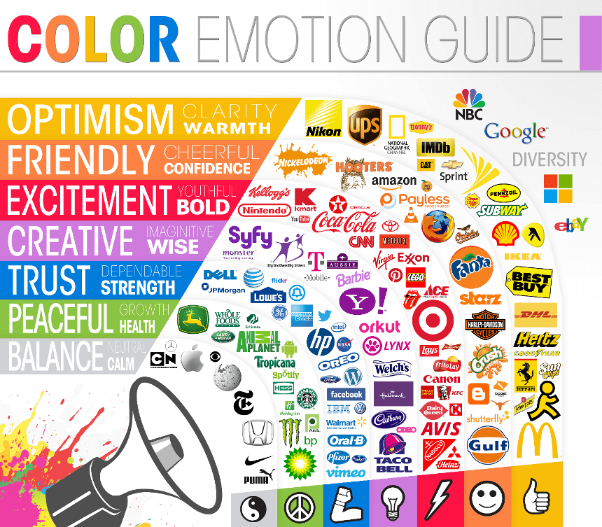 color emotion guide in email